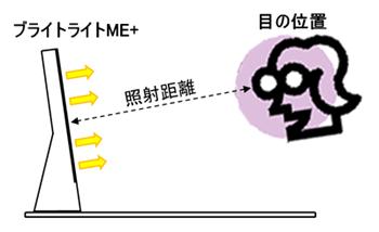 ブライトライトの使用距離